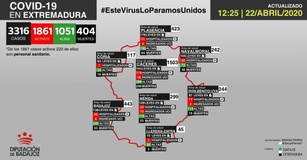 Mapa de incidencia del COVID-19 en Extremadura a 22 de abril de 2020