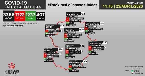 Mapa de incidencia del COVID-19 en Extremadura a 23 de abril de 2020
