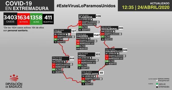 Mapa de incidencia del COVID-19 en Extremadura a 24 de abril de 2020