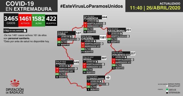 Mapa de incidencia del COVID-19 en Extremadura a 26 de abril de 2020