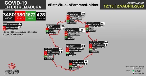 Mapa de incidencia del COVID-19 en Extremadura a 27 de abril de 2020