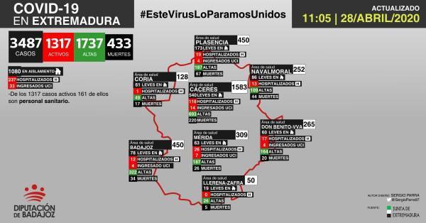 Mapa de incidencia del COVID-19 en Extremadura a 28 de abril de 2020