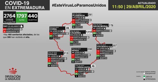 Mapa de incidencia del COVID-19 en Extremadura a 29 de abril de 2020