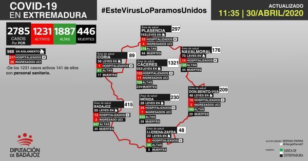 Mapa de incidencia del COVID-19 en Extremadura a 30 de abril de 2020