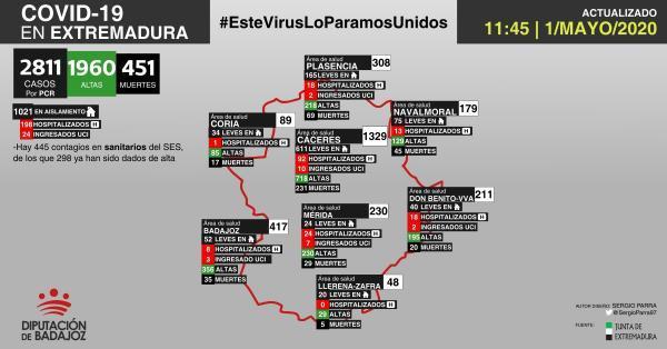 Mapa de incidencia del COVID-19 en Extremadura a 1 de mayo de 2020