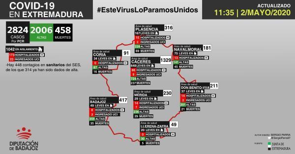 Mapa de incidencia del COVID-19 en Extremadura a 2 de mayo de 2020