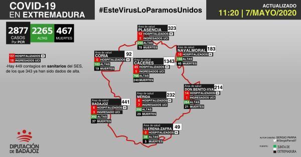 Mapa de incidencia del COVID-19 en Extremadura a 7 de mayo de 2020