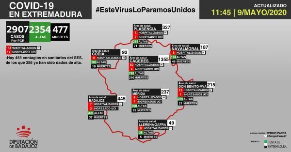 Mapa de incidencia del COVID-19 en Extremadura a 9 de mayo de 2020