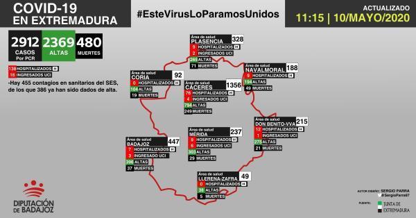 Mapa de incidencia del COVID-19 en Extremadura a 10 de mayo de 2020